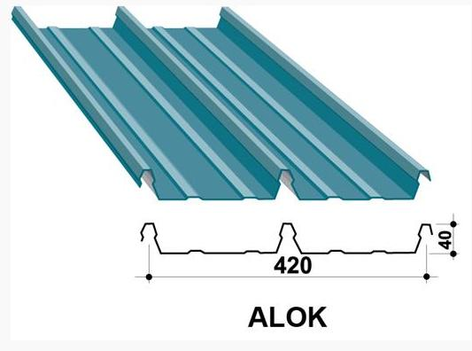 ALOK420