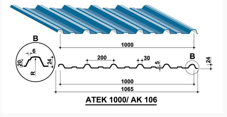 ATEK1000