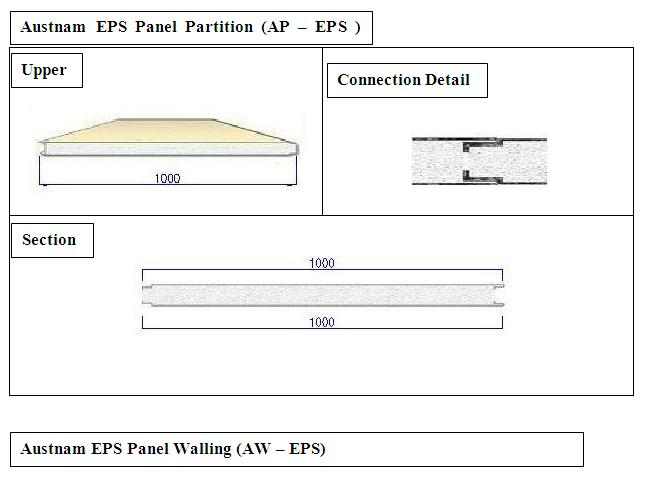 Austnam EPS Panel Partition