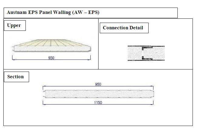 Austnam EPS Panel Walling